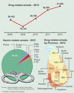 Detections-of-heroin