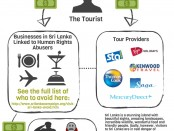 Supply-Chain-Infograph