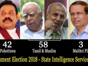2018-Election-prediction-SIS-prediction-E