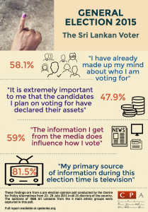 GE-2015-infographic-1_final